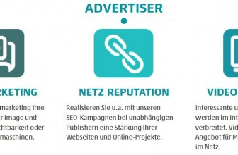 SeedingUp Erfahrung – Content Marketing als Publisher und Advertiser