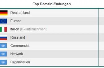 Diese 5 teuersten Domains wechselten in 2016 den Besitzer
